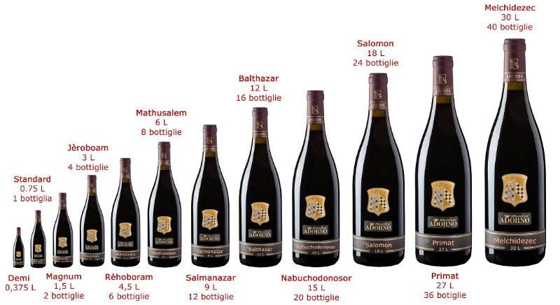 Dimensioni bottiglie champagnotte